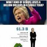 >losing a billion in a year