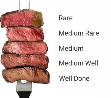 Rare is the best. . Rare Medium Rare Medium Medium Well Well Done. How I like it rare Steak medium Food eat well Meat dinner